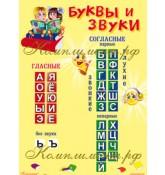 "Плакат ""Буквы и звуки"""